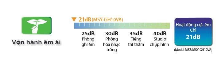 Điều hòa Mitsubishi MSZ-HL25VA 9000BTU 2 chiều Inverter