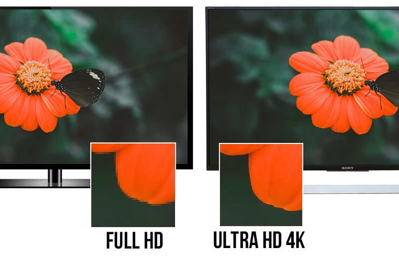 Tivi 55 Inch 4K Ultra HD Sony