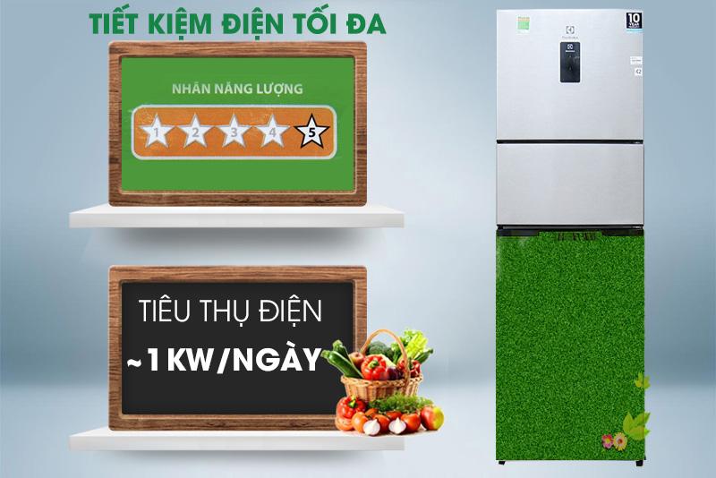 Tủ lạnh có khả năng tiết kiệm điện cao