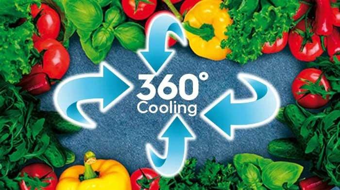 Công nghệ làm lạnh 360 Cooling